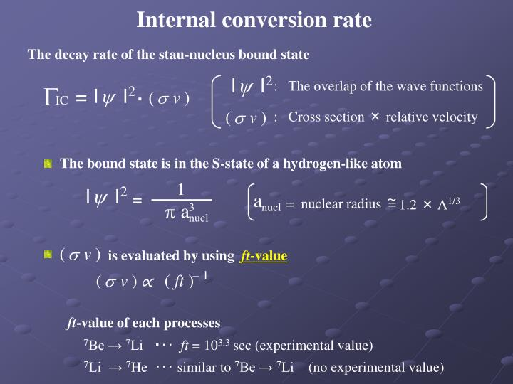 :   The overlap of the wave functions