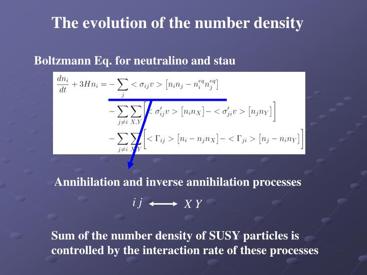 The evolution of the number density