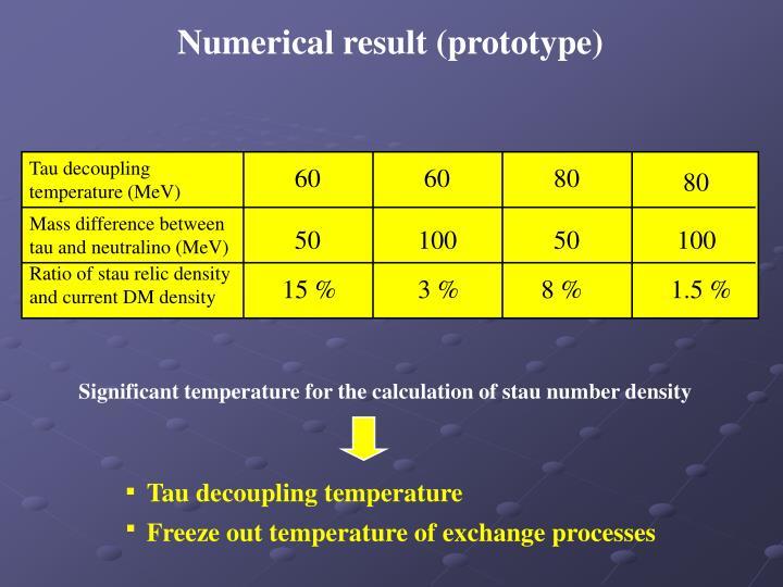 Numerical result (prototype)