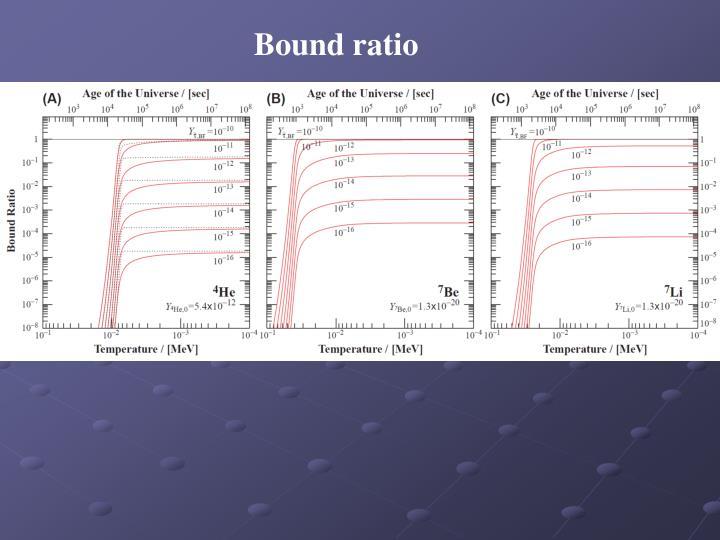 Bound ratio