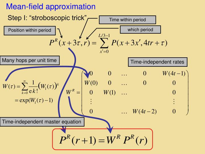 Mean-field approximation