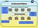 architectural platform