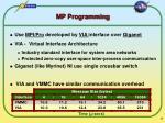 mp programming
