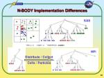 n body implementation differences
