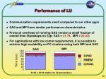 performance of lu
