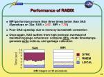 performance of radix