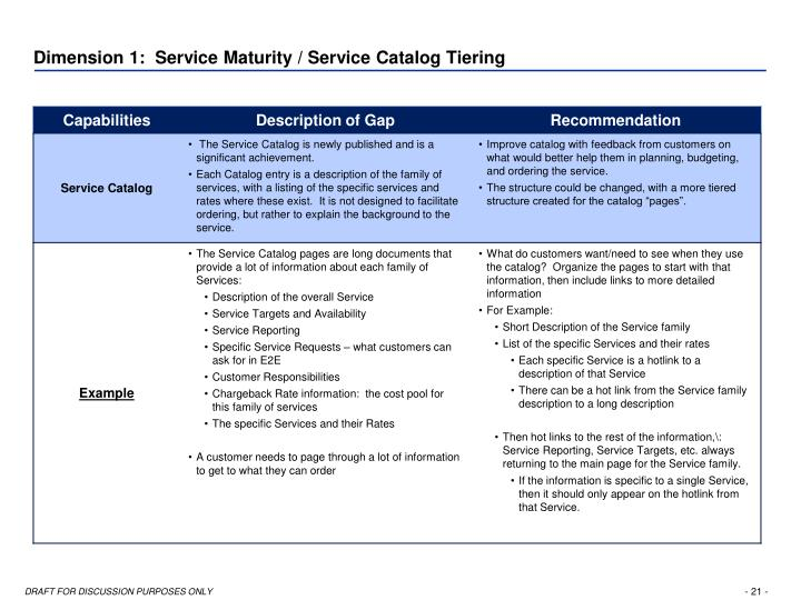 Dimension 1:  Service Maturity / Service Catalog Tiering