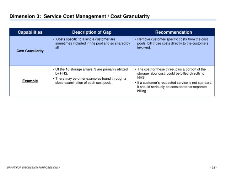 Dimension 3:  Service Cost Management / Cost Granularity