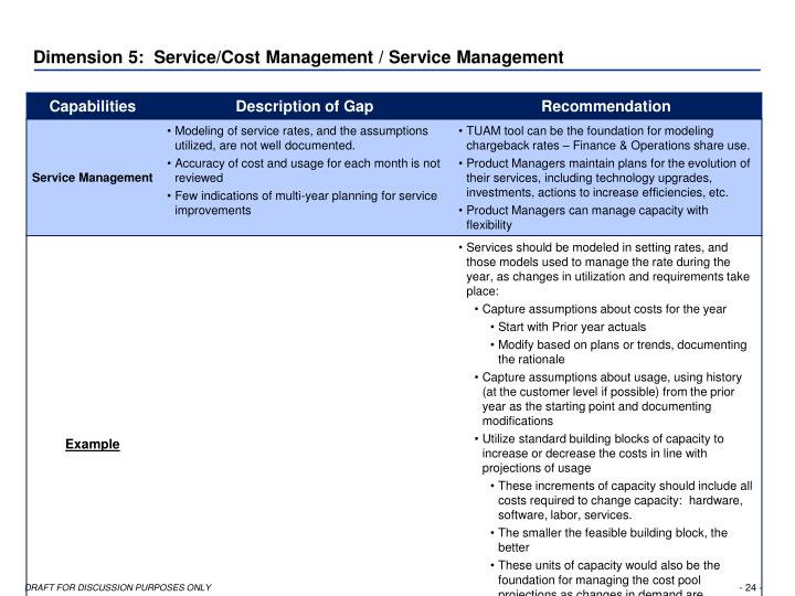 Dimension 5:  Service/Cost Management / Service Management