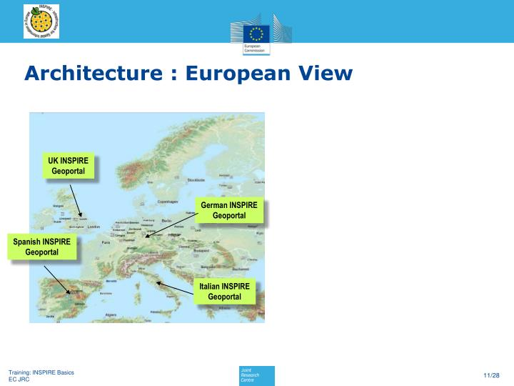 Architecture : European View