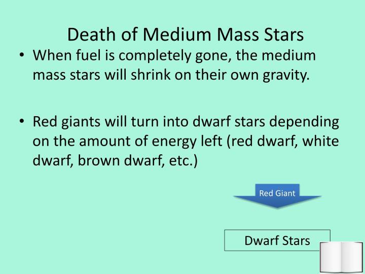 Death of Medium
