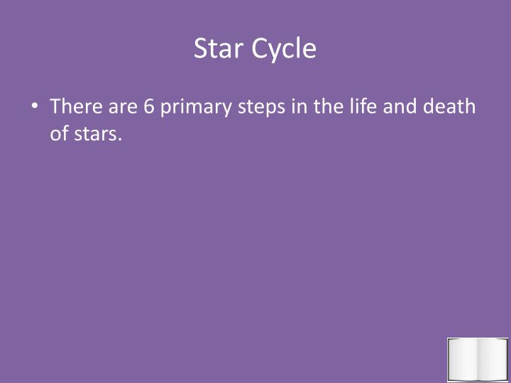 Star Cycle