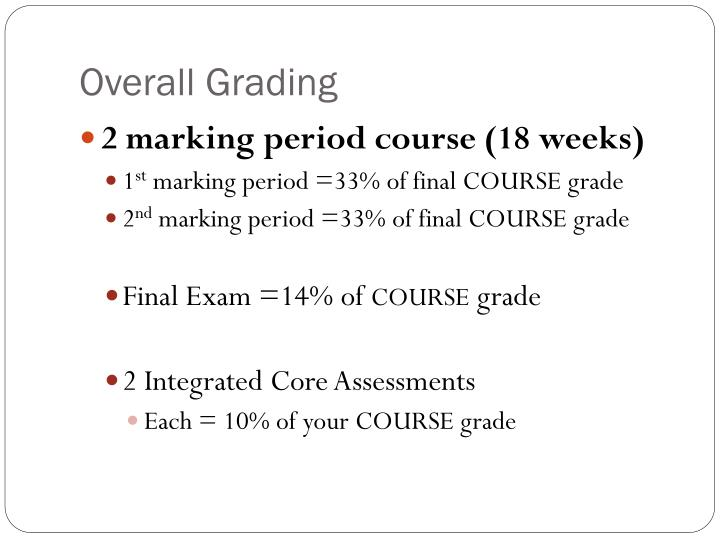 Overall Grading