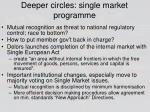 deeper circles single market programme