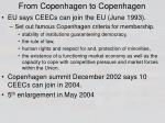 from copenhagen to copenhagen
