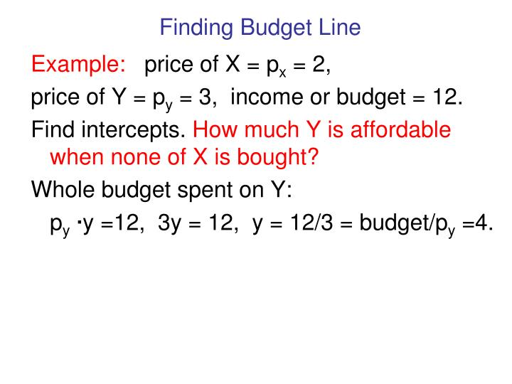 Finding Budget Line