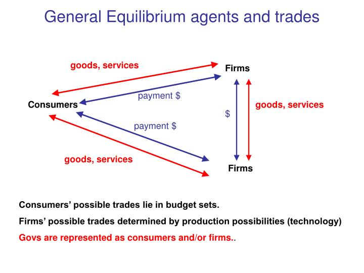 General Equilibrium agents and trades