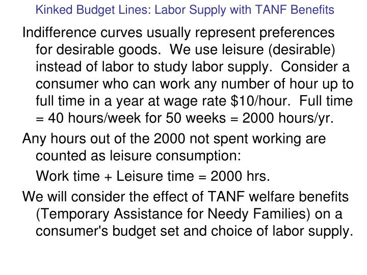 Kinked Budget Lines: Labor Supply with TANF