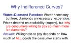 why indifference curves