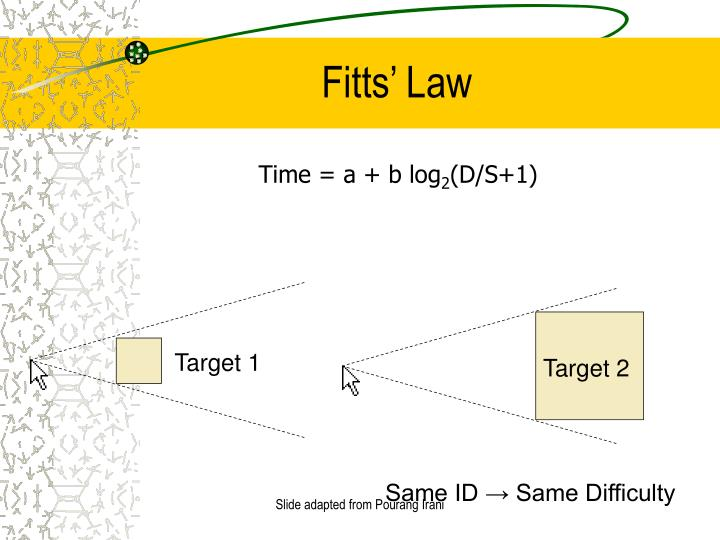 Fitts' Law