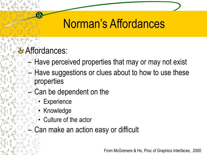 Norman s affordances