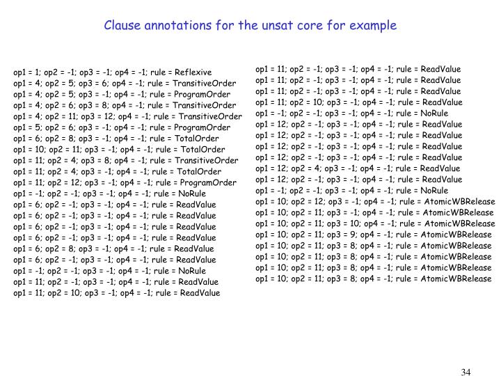 Clause annotations for the unsat core for example