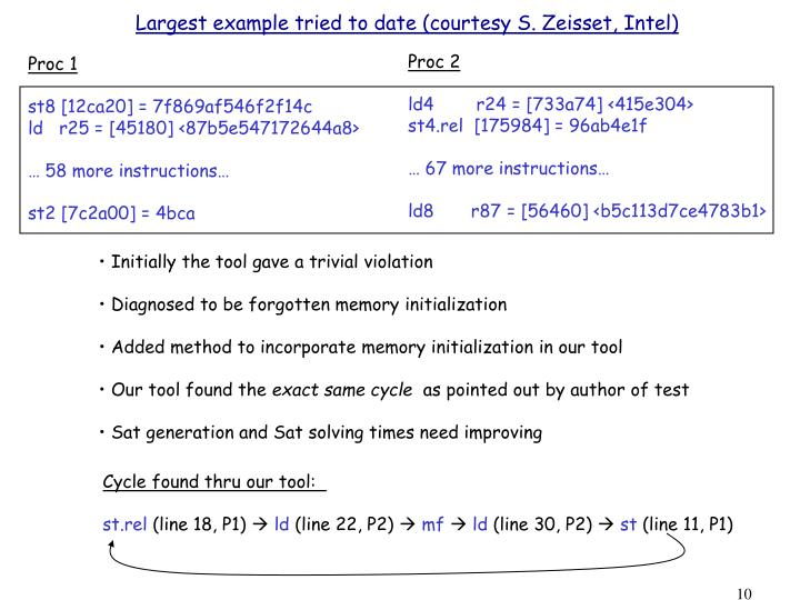 Largest example tried to date (courtesy S. Zeisset, Intel)