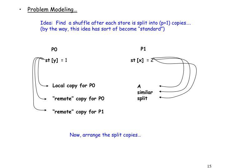 Problem Modeling…