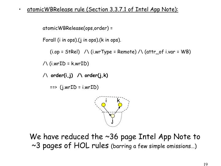 atomicWBRelease rule (Section 3.3.7.1 of Intel App Note):