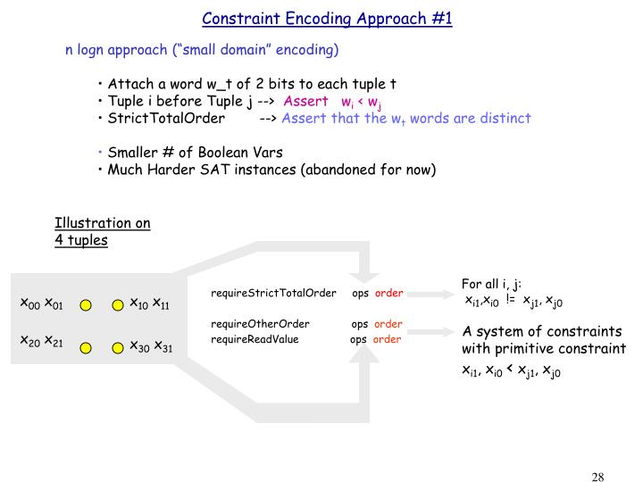 Constraint Encoding Approach #1