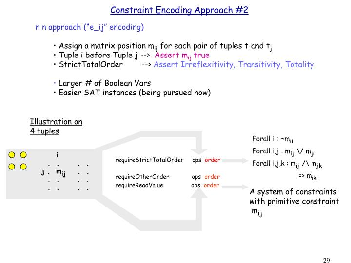 Constraint Encoding Approach #2