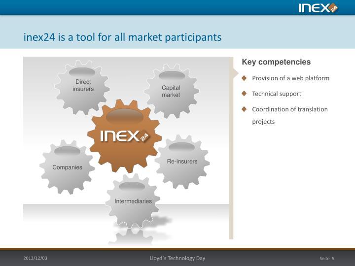 inex24