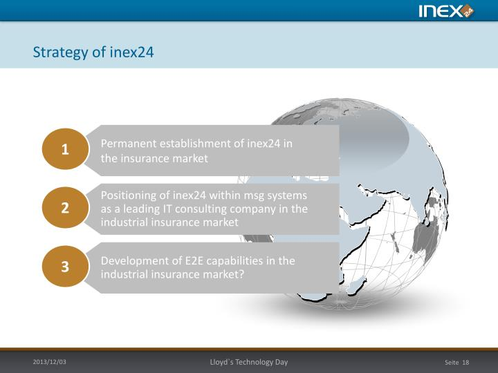 Strategy of inex24