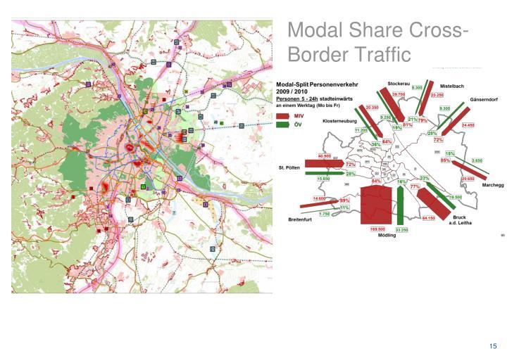 Modal Share Cross-