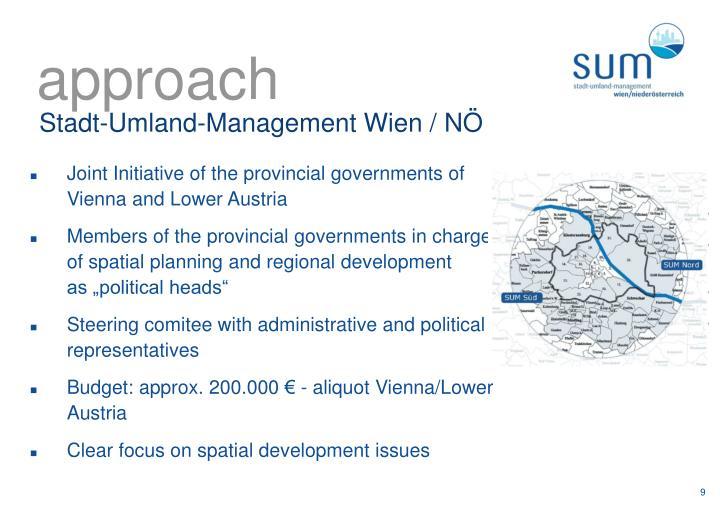 Stadt-Umland-Management Wien / NÖ