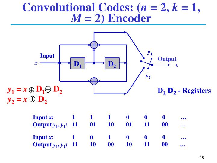 Convolutional Codes: (