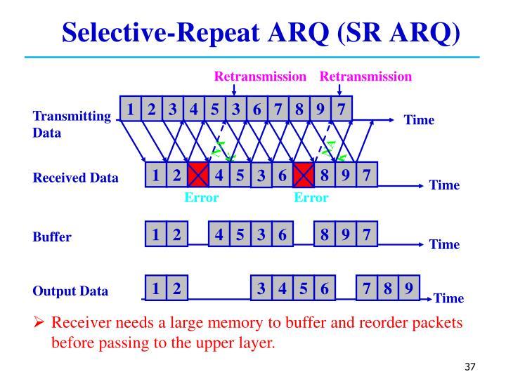Selective-Repeat ARQ (SR ARQ)