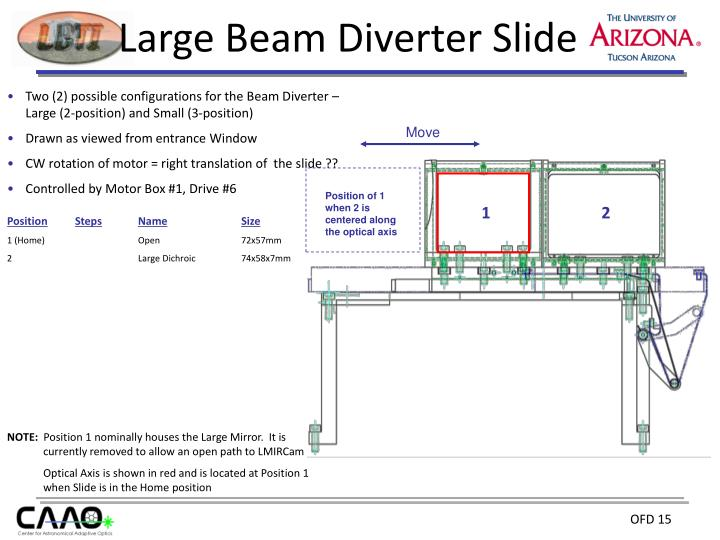 Large Beam Diverter Slide