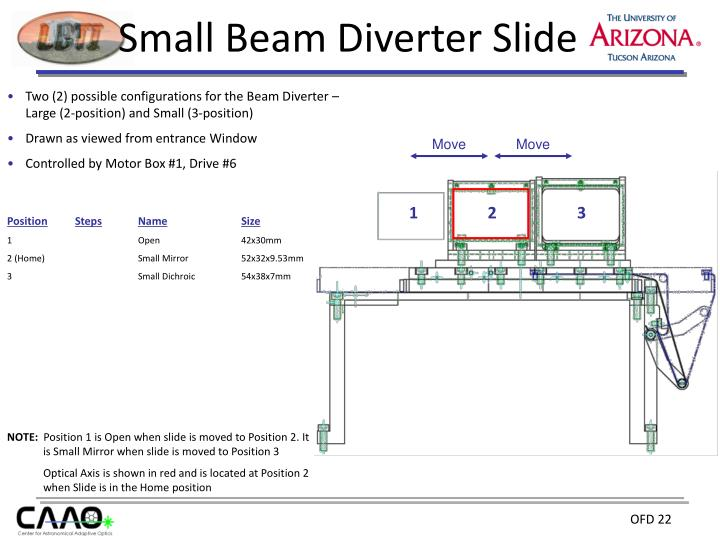 Small Beam Diverter Slide
