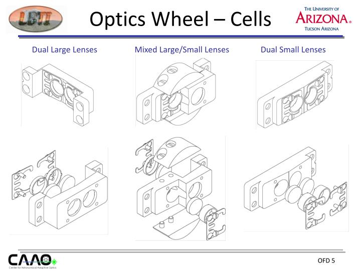Optics Wheel – Cells