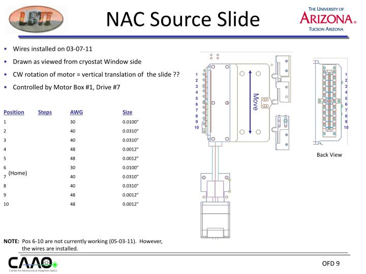 NAC Source Slide