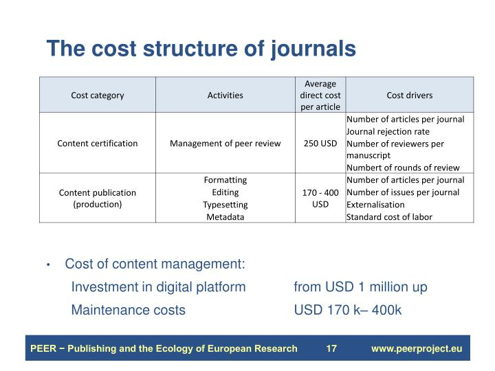 The cost structure of journals