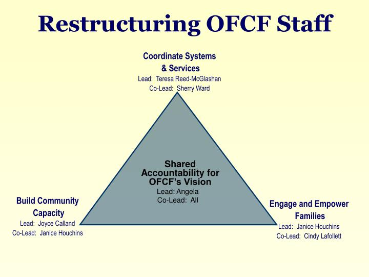 Restructuring OFCF Staff