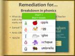 remediation for breakdown in phonics