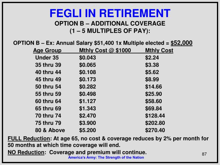 FEGLI IN RETIREMENT