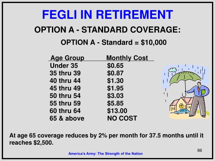 Age Group            Monthly Cost
