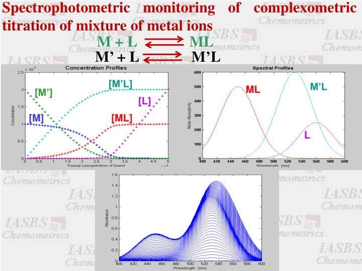 Spectrophotometric monitoring of complexometric titration of mixture of metal ions