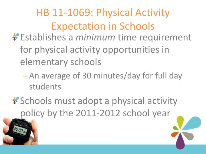 HB 11-1069: Physical Activity Expectation in Schools