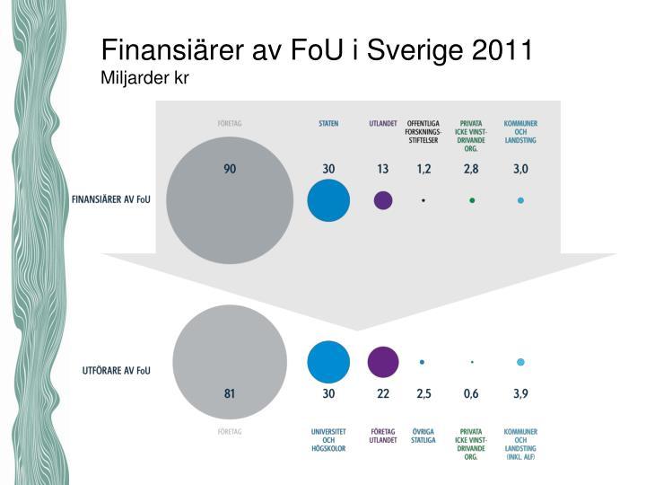 Finansiärer av FoU i Sverige 2011