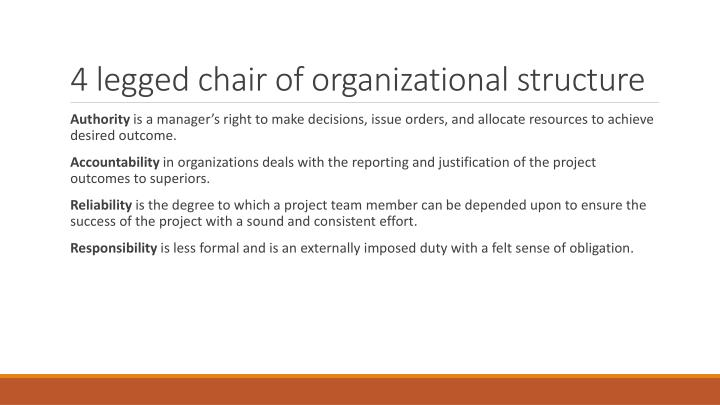 4 legged chair of organizational structure